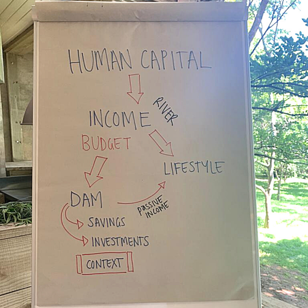 Human capital and the river-and-dam analogy.